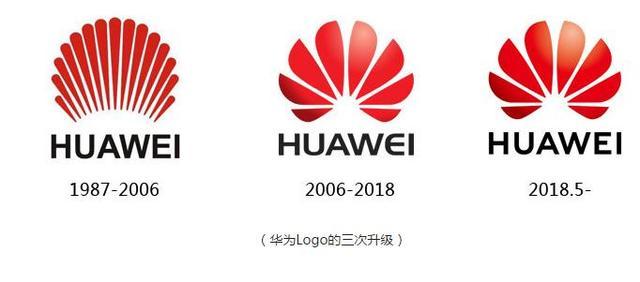 连华为总裁都要理解错的华为LOGO,看看任正非怎么说 IT业界 第1张