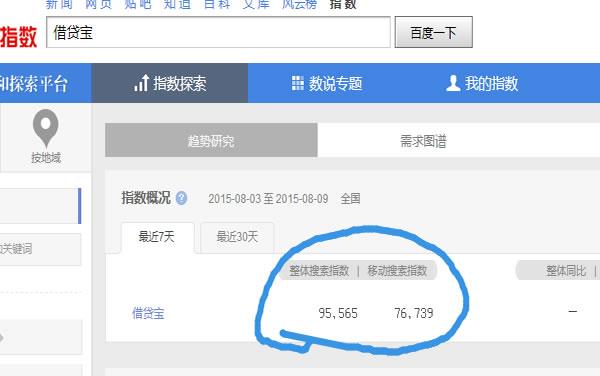 借贷宝狂砸20亿推广APP,最高一天收入破万元 SEO推广 第9张