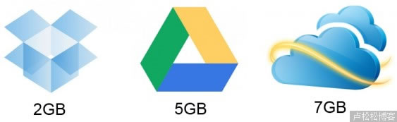 Google Drive、SkyDrive、Dropbox详细对比 建站工具 工作 免费资源 第2张