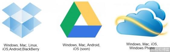 Google Drive、SkyDrive、Dropbox详细对比 建站工具 工作 免费资源 第4张
